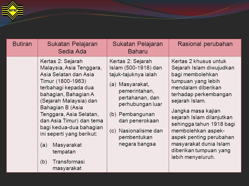 8 ButiranSukatan Pelajaran Sedia Ada Sukatan Pelajaran Baharu Rasional perubahan Kertas 2: Sejarah Malaysia, Asia Tenggara, Asia Selatan dan Asia Timur (1800-1963) terbahagi kepada dua bahagian, Bahagian A (Sejarah Malaysia) dan Bahagian B (Asia Tenggara, Asia Selatan, dan Asia Timur) dan tema bagi kedua-dua bahagian ini seperti yang berikut: ( a)Masyarakat tempatan (b)Transformasi masyarakat Kertas 2: Sejarah Islam (500-1918) dan tajuk-tajuknya ialah (a)Masyarakat, pemerintahan, pertahanan, dan perhubungan luar (b)Pembangunan dan penerokaan (c)Nasionalisme dan pembentukan negara bangsa Kertas 2 khusus untuk Sejarah Islam diwujudkan bagi membolehkan tumpuan yang lebih mendalam diberikan terhadap perkembangan sejarah Islam.