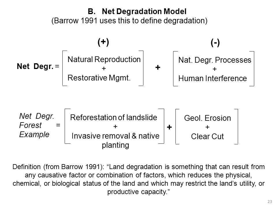 23 B. Net Degradation Model (Barrow 1991 uses this to define degradation) Net Degr.