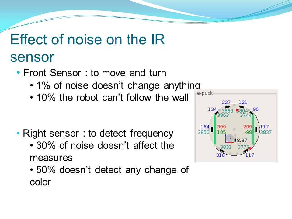 Effect of noise on the IR sensor Front Sensor : to move and turn 1% of noise doesn't change anything 10% the robot can't follow the wall Right sensor : to detect frequency 30% of noise doesn't affect the measures 50% doesn't detect any change of color