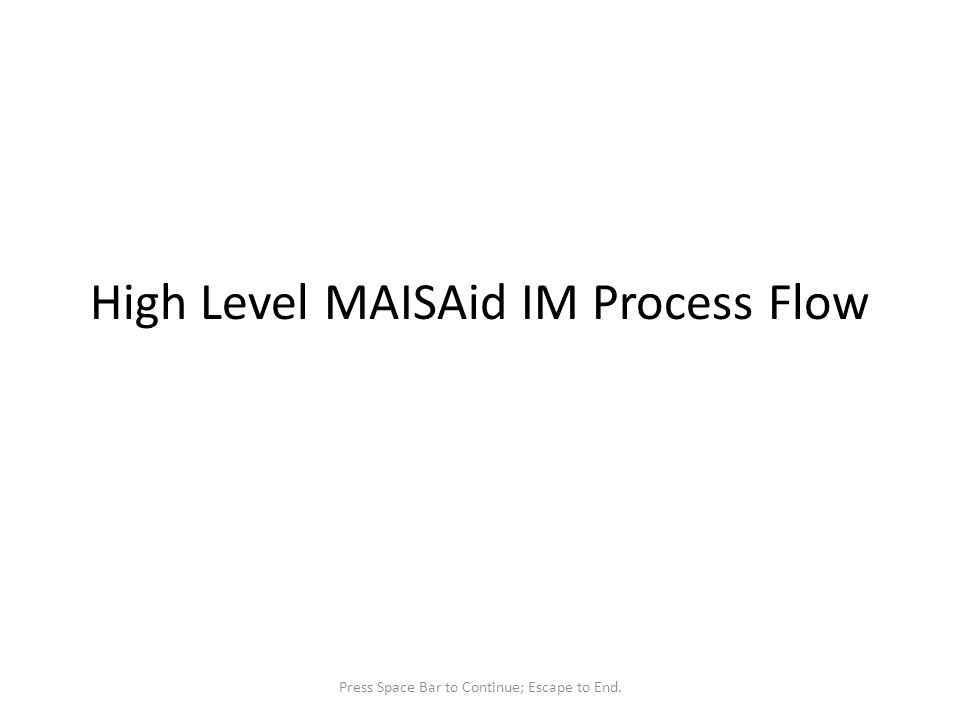 High Level MAISAid IM Process Flow Press Space Bar to Continue; Escape to End.