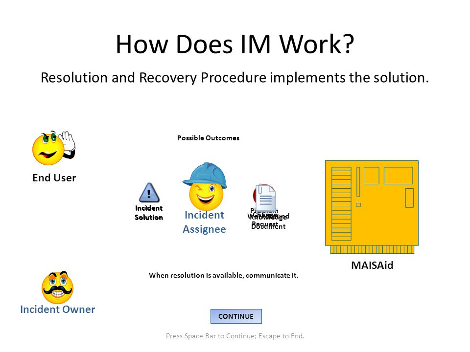 How Does IM Work? Resolution and Recovery Procedure implements the solution. Press Space Bar to Continue; Escape to End. Possible Outcomes Incident As