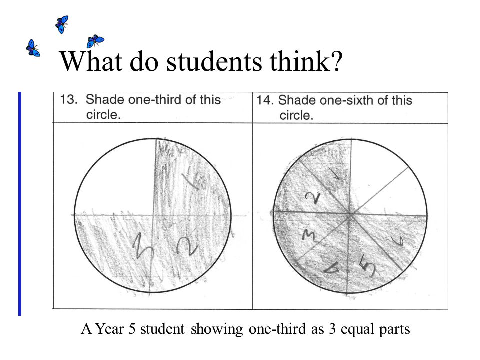 What do students think? A Year 6 student's representation of number of parts
