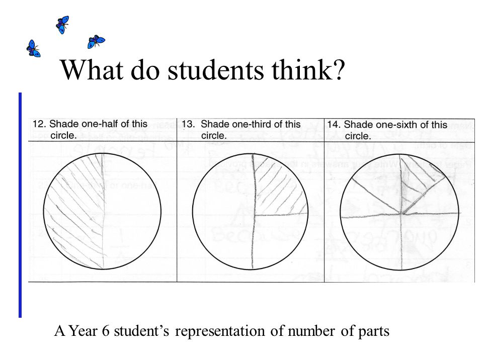 What do students think A Year 6 student's representation of number of parts