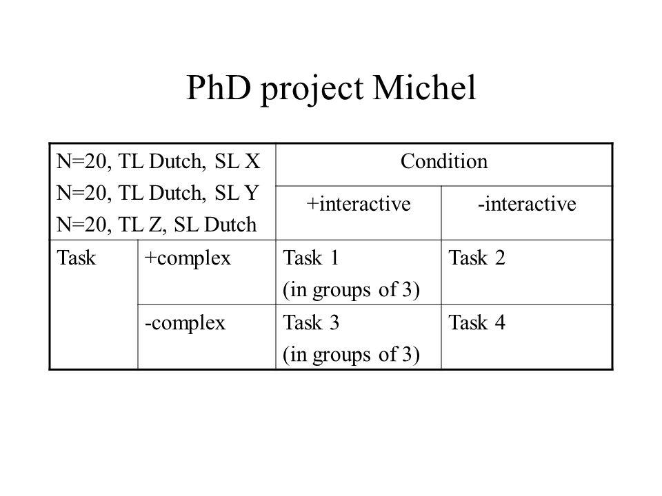 PhD project Michel N=20, TL Dutch, SL X N=20, TL Dutch, SL Y N=20, TL Z, SL Dutch Condition +interactive-interactive Task+complexTask 1 (in groups of