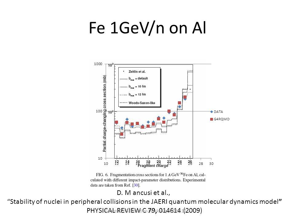 "Fe 1GeV/n on Al D. M ancusi et al., ""Stability of nuclei in peripheral collisions in the JAERI quantum molecular dynamics model"" PHYSICAL REVIEW C 79,"