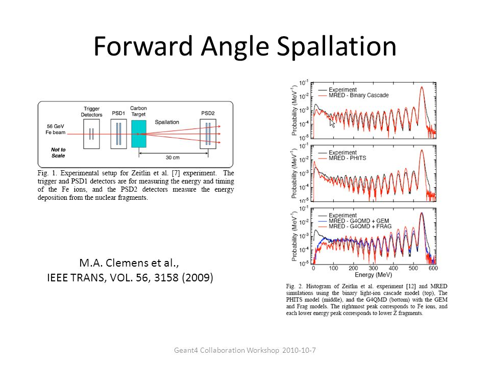 Forward Angle Spallation M.A. Clemens et al., IEEE TRANS, VOL.