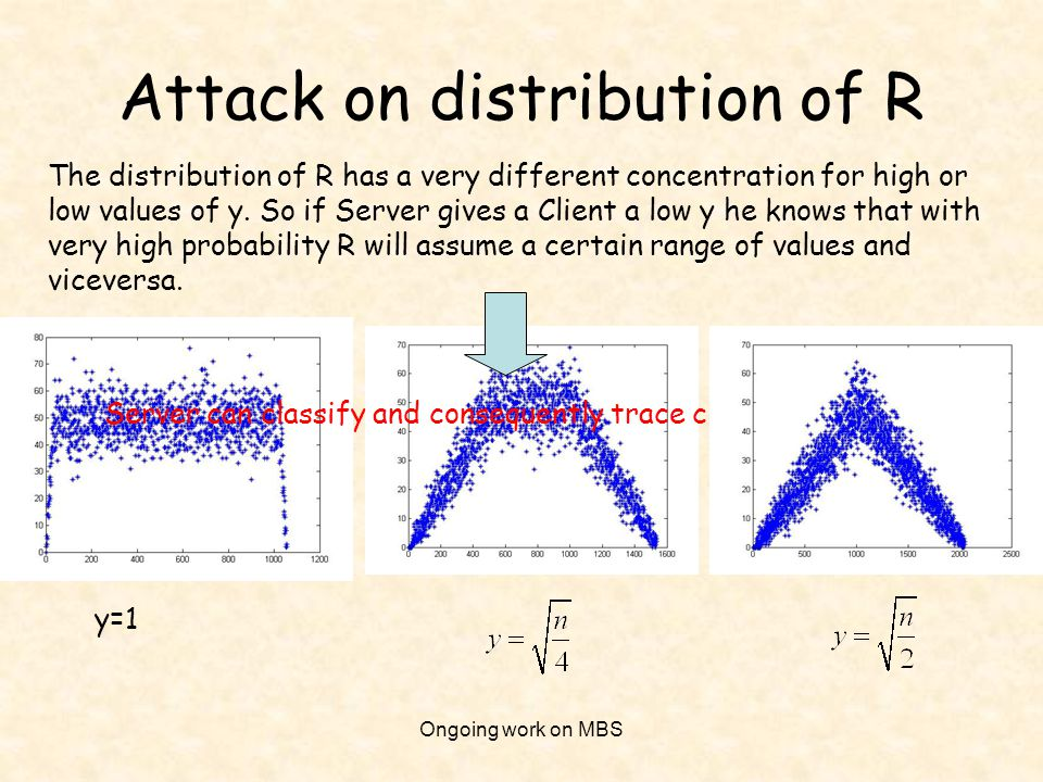 Ongoing work on MBS Attack on distribution of R The distribution of R has a very different concentration for high or low values of y. So if Server giv