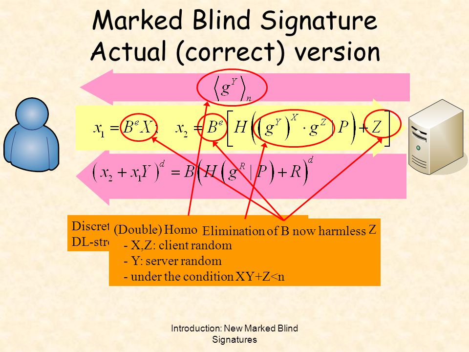 Introduction: New Marked Blind Signatures Marked Blind Signature Actual (correct) version Discrete Logarithm modulus n (server RSA) DL-strong base g (
