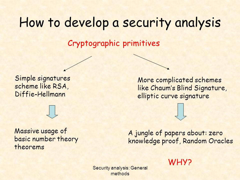 Security analysis: General methods How to develop a security analysis Cryptographic primitives Simple signatures scheme like RSA, Diffie-Hellmann Mass