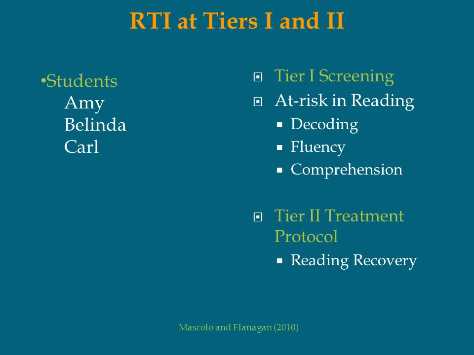 RTI at Tiers I and II Mascolo and Flanagan (2010)  Tier I Screening  At-risk in Reading  Decoding  Fluency  Comprehension  Tier II Treatment Pro