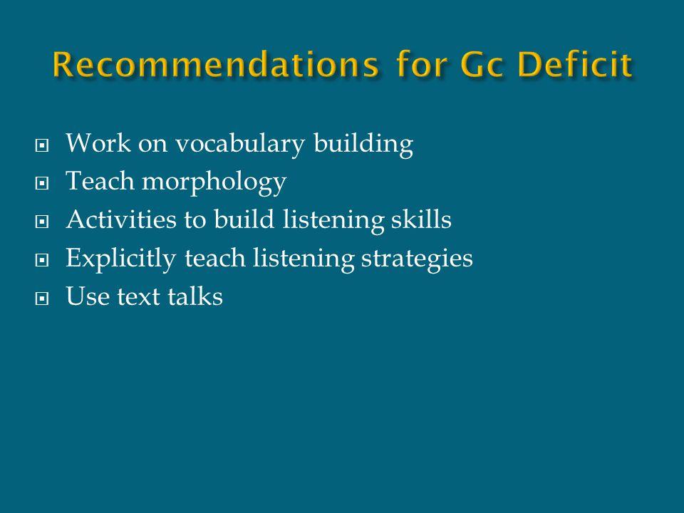  Work on vocabulary building  Teach morphology  Activities to build listening skills  Explicitly teach listening strategies  Use text talks