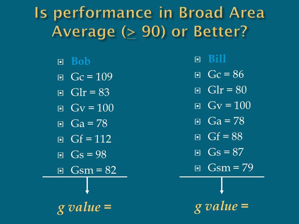 Bob  Gc = 109  Glr = 83  Gv = 100  Ga = 78  Gf = 112  Gs = 98  Gsm = 82  Bill  Gc = 86  Glr = 80  Gv = 100  Ga = 78  Gf = 88  Gs = 87