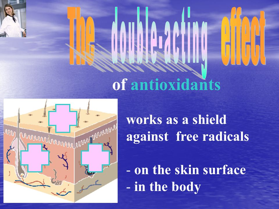 works as a shield against free radicals - on the skin surface - in the body of antioxidants