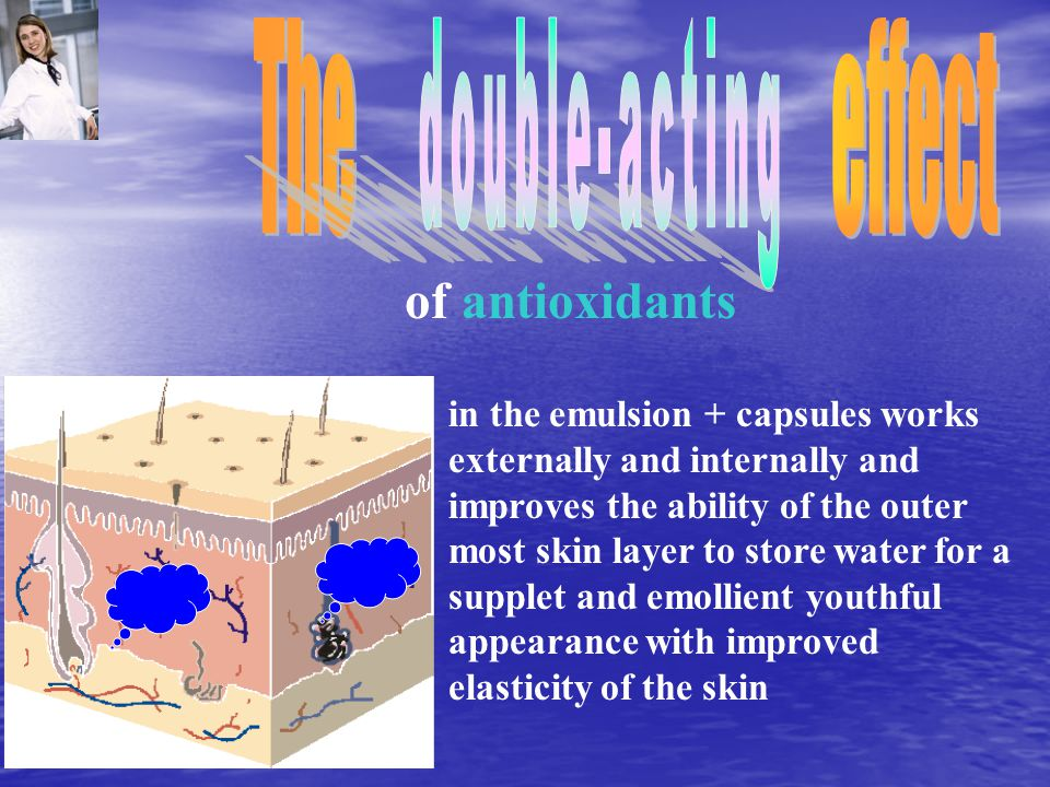 in the emulsion + capsules works externally and internally and improves the ability of the outer most skin layer to store water for a supplet and emollient youthful appearance with improved elasticity of the skin