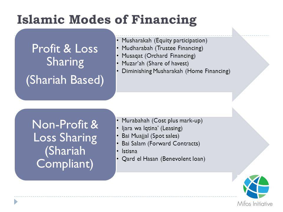 Islamic Modes of Financing Musharakah (Equity participation) Mudharabah (Trustee Financing) Musaqat (Orchard Financing) Muzar'ah (Share of havest) Dim