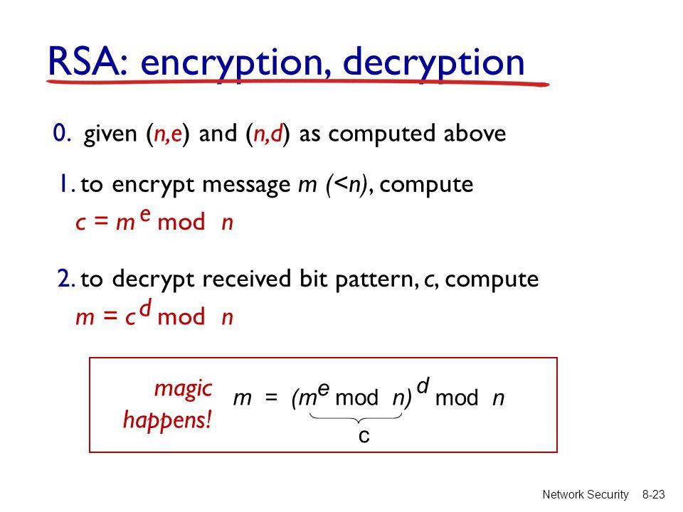 8-23Network Security RSA: encryption, decryption 0.