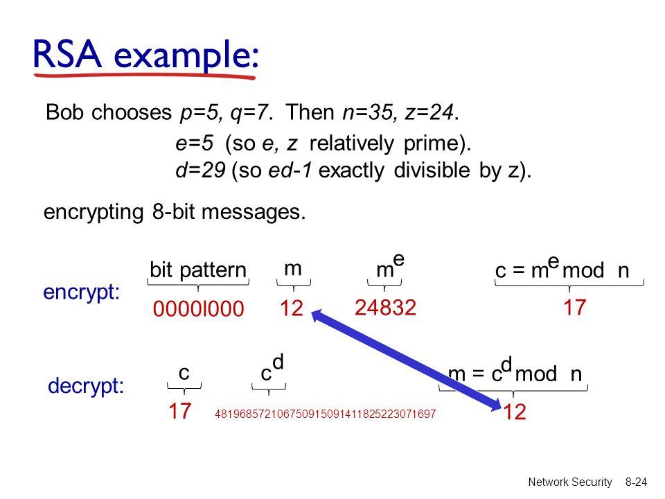8-24Network Security RSA example: Bob chooses p=5, q=7.