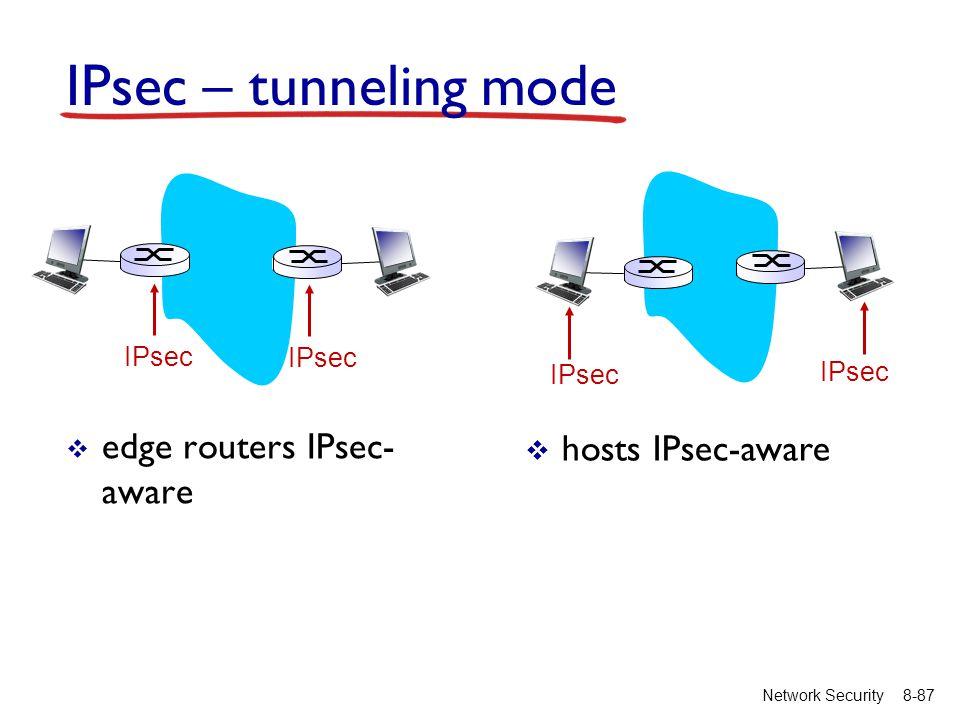 8-87Network Security IPsec – tunneling mode  edge routers IPsec- aware IPsec  hosts IPsec-aware