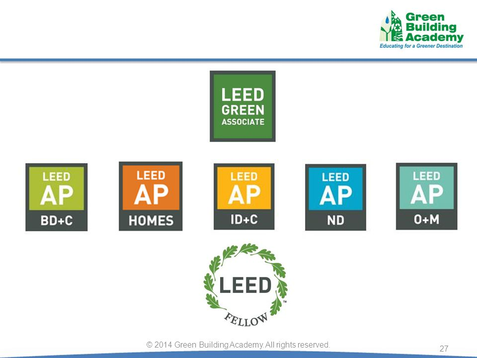 27 © 2014 Green Building Academy. All rights reserved.