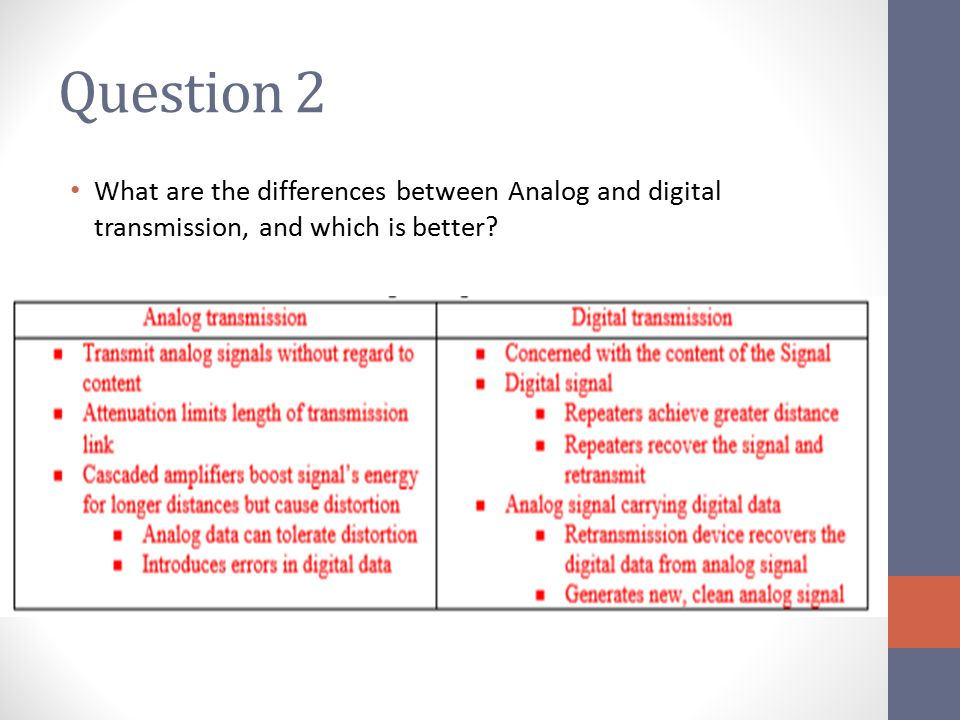 Question 2 What are the differences between Analog and digital transmission, and which is better