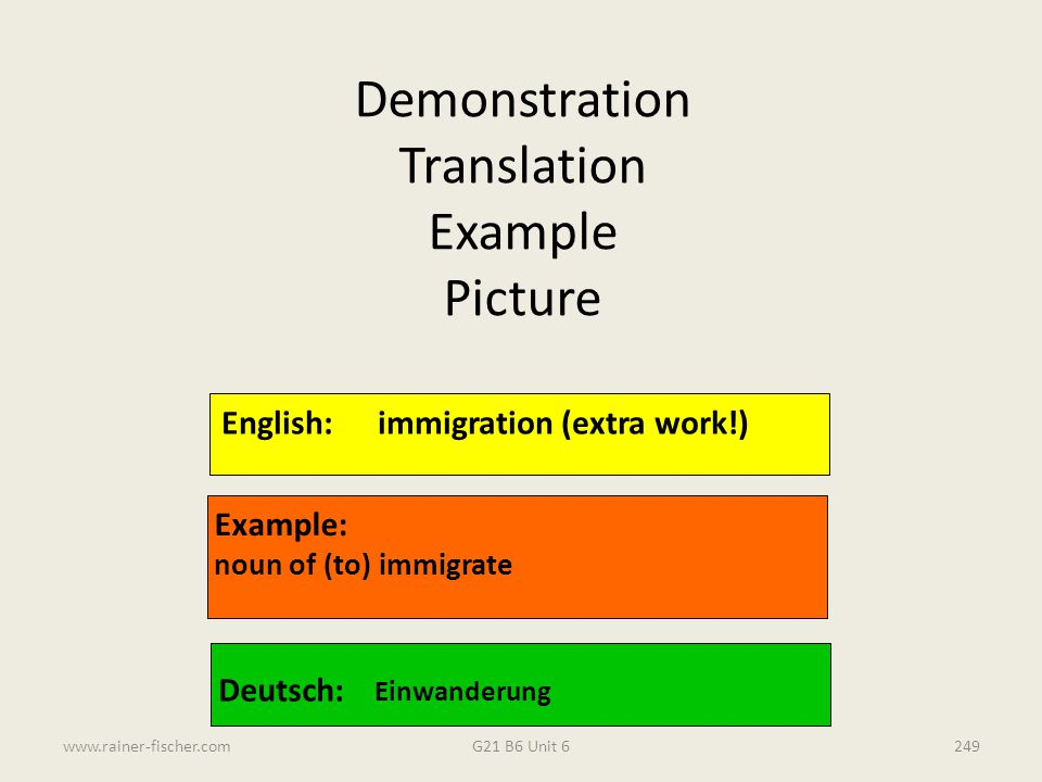 G21 B6 Unit 6www.rainer-fischer.com249 English:immigration (extra work!) Example: noun of (to) immigrate Deutsch: Einwanderung Demonstration Translati