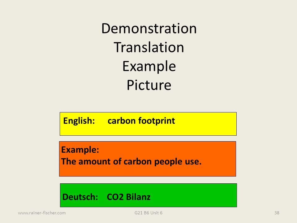 G21 B6 Unit 6www.rainer-fischer.com38 English:carbon footprint Example: The amount of carbon people use. Deutsch:CO2 Bilanz Demonstration Translation