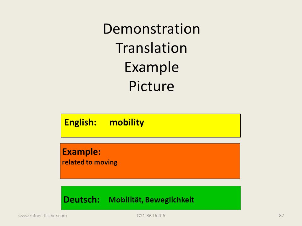 G21 B6 Unit 6www.rainer-fischer.com87 English:mobility Example: related to moving Deutsch: Mobilität, Beweglichkeit Demonstration Translation Example