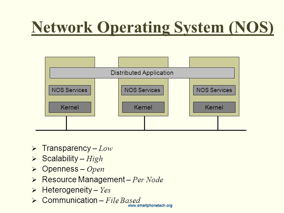 Network Operating System (NOS)  Transparency – Low  Scalability – High  Openness – Open  Resource Management – Per Node  Heterogeneity – Yes  Communication – File Based Kernel Distributed Application NOS Services www.smartphonetech.org