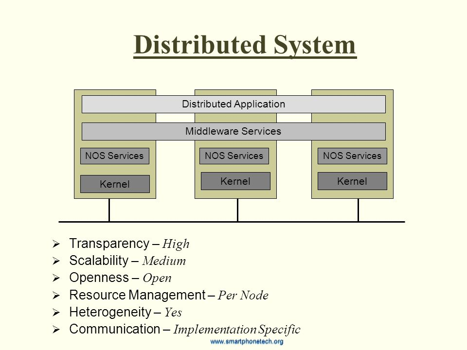 Distributed System  Transparency – High  Scalability – Medium  Openness – Open  Resource Management – Per Node  Heterogeneity – Yes  Communication – Implementation Specific Kernel Distributed Application NOS Services Middleware Services www.smartphonetech.org