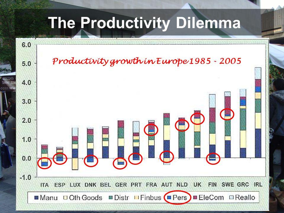 The Productivity Dilemma Ecological Enterprise Low-carbon, resource efficient economic activities that provide employment, support communities and con