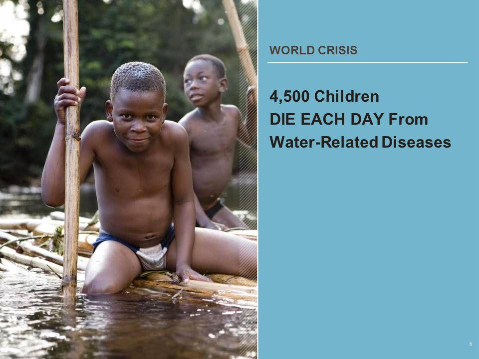 For more information: WaterForPeople.org 720 488 4590 info@waterforpeople.org 24