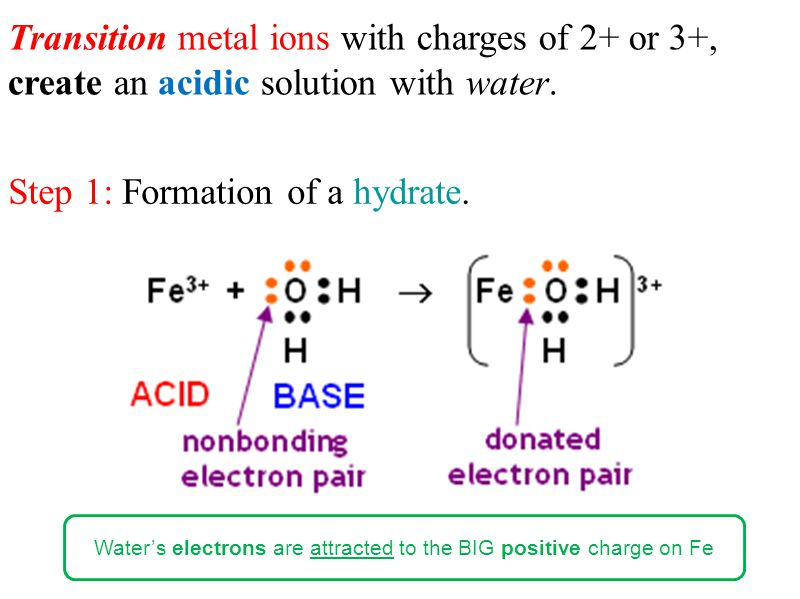 Transition metal ions with charges of 2+ or 3+, create an acidic solution with water.