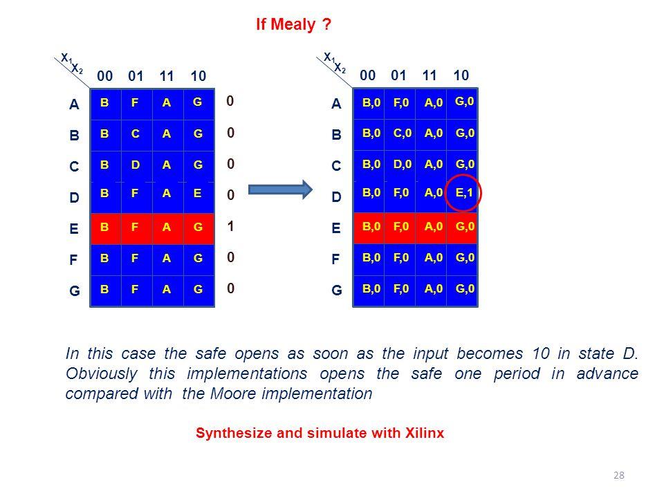 If Mealy ? B 00011110 FA G A BCAG B BDAG C BFAE D BFAG E BFAA-G F BFAG G 0 0 0 0 1 0 0 X1X1 X2X2 B,0 00011110 F,0A,0 G,0 A B,0C,0A,0G,0 B B,0D,0A,0G,0