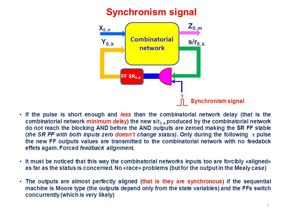 Synchronous Sequential Networks (SSN ) k feedback DFFs All with the same clock of T period In this case: Moore or Mealy .
