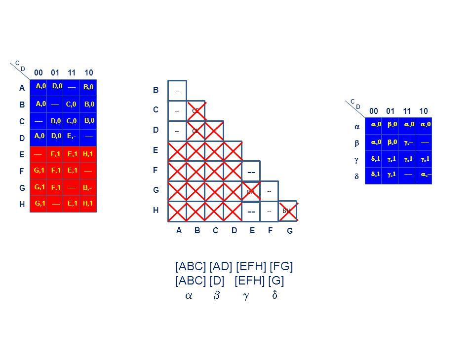 A,0 00011110 D,0 ---- B,0 A A,0 ---- C,0B,0 B ---- D,0C,0 B,0 C A,0D,0E,----- D F,1E,1H,1 E G,1F,1E,1---- F G,1 F,1 ---- B,- G C D G,1----E,1H,1 H [AB