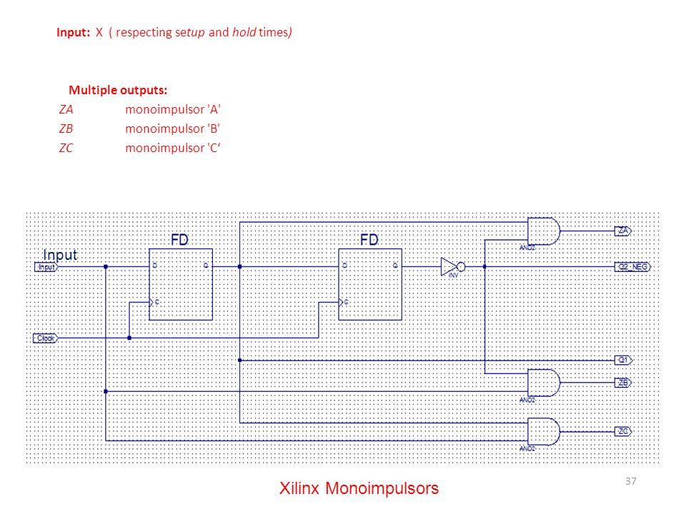 Input 37 Xilinx Monoimpulsors Input: X ( respecting setup and hold times) Multiple outputs: ZA monoimpulsor 'A' ZB monoimpulsor 'B' ZC monoimpulsor 'C