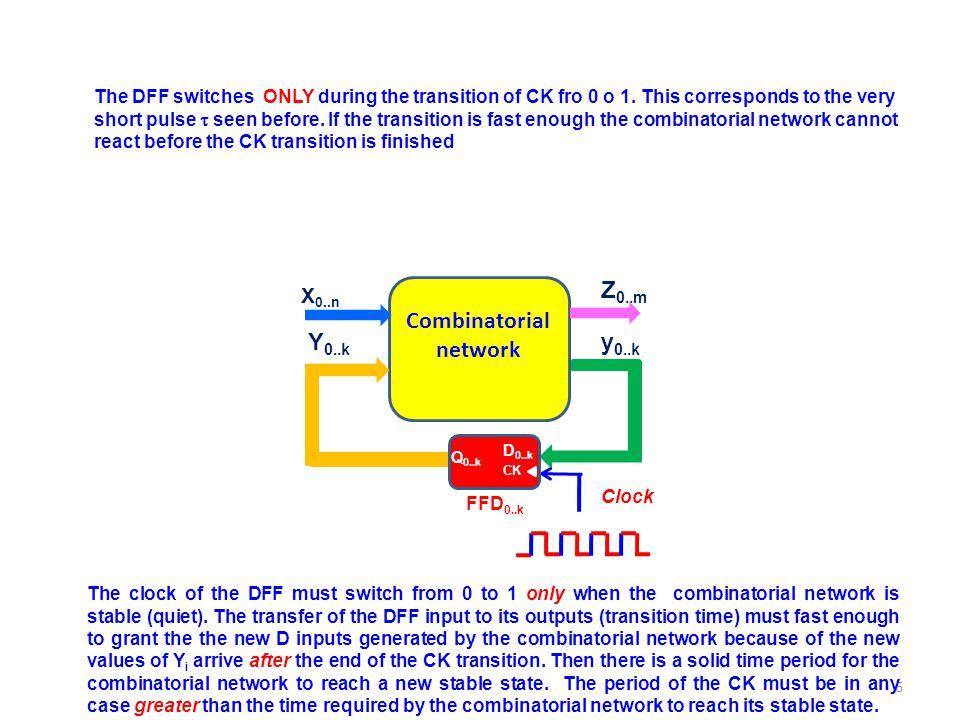 Behavioural Simulation 27 Post-route Simulation