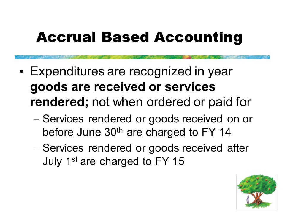 20 Accrual Based Accounting Expenditures are recognized in year goods are received or services rendered; not when ordered or paid for – Services rendered or goods received on or before June 30 th are charged to FY 14 – Services rendered or goods received after July 1 st are charged to FY 15