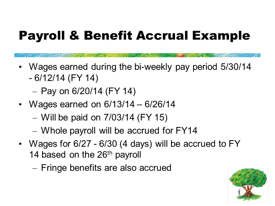 29 Payroll & Benefit Accrual Example Wages earned during the bi-weekly pay period 5/30/14 - 6/12/14 (FY 14) – Pay on 6/20/14 (FY 14) Wages earned on 6/13/14 – 6/26/14 – Will be paid on 7/03/14 (FY 15) – Whole payroll will be accrued for FY14 Wages for 6/27 - 6/30 (4 days) will be accrued to FY 14 based on the 26 th payroll – Fringe benefits are also accrued