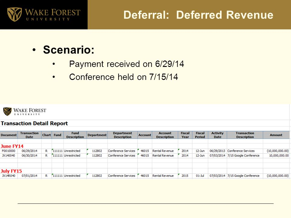 Deferral: Deferred Revenue Scenario: Payment received on 6/29/14 Conference held on 7/15/14