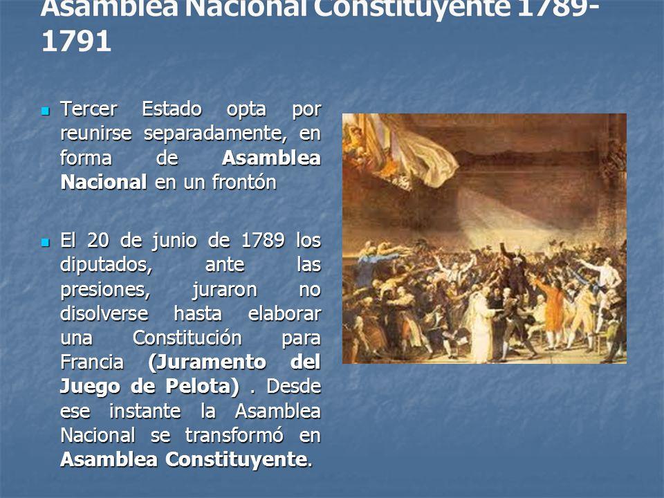 Tercer Estado opta por reunirse separadamente, en forma de Asamblea Nacional en un frontón Tercer Estado opta por reunirse separadamente, en forma de