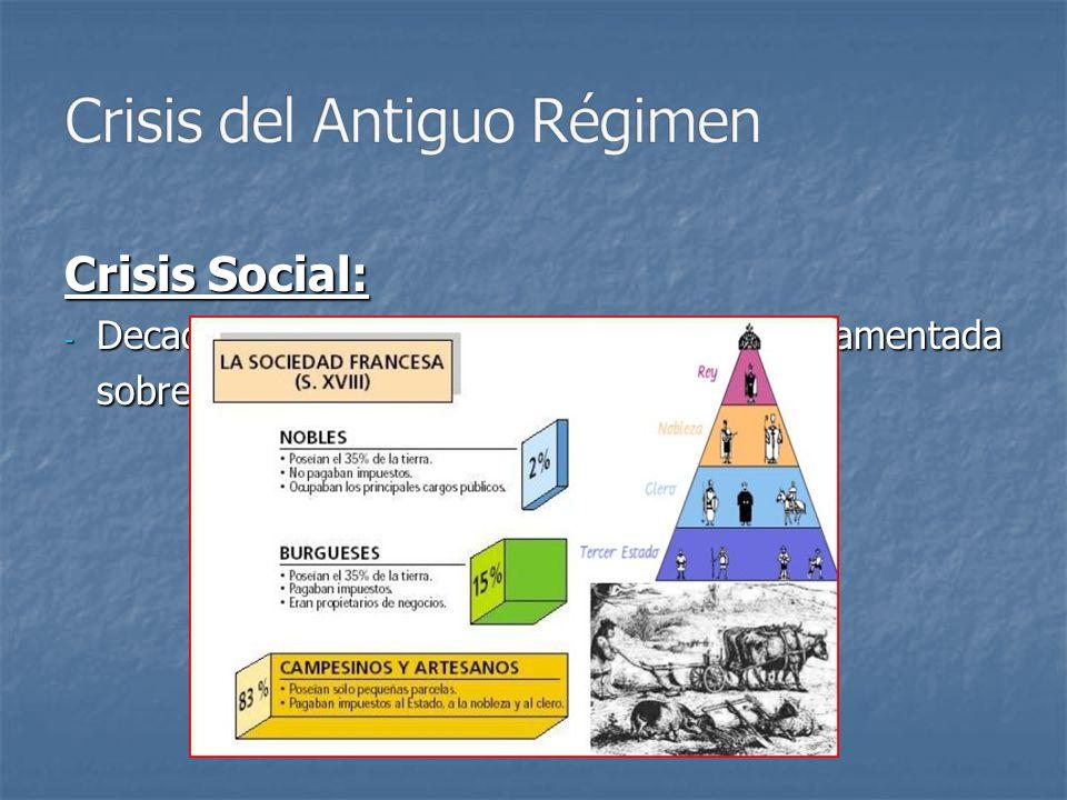 Crisis Social: - Decadencia de la sociedad estamental fundamentada sobre los privilegios y la desigualdad.