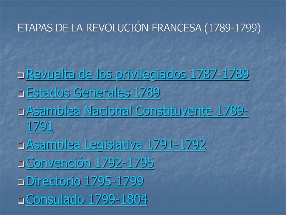  Revuelta de los privilegiados 1787-1789 Revuelta de los privilegiados 1787-1789 Revuelta de los privilegiados 1787-1789  Estados Generales 1789 Est