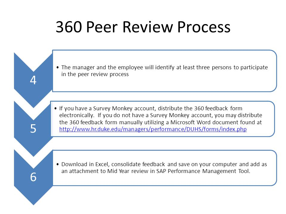 Preparing for the Employee Meeting 7 Review the employee's progress toward performance and behavioral expectations.