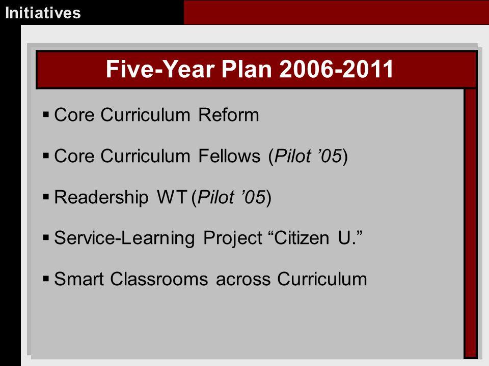 Five-Year Plan 2006-2011  Core Curriculum Reform  Core Curriculum Fellows (Pilot '05)  Readership WT (Pilot '05)  Service-Learning Project Citizen U.  Smart Classrooms across Curriculum Initiatives