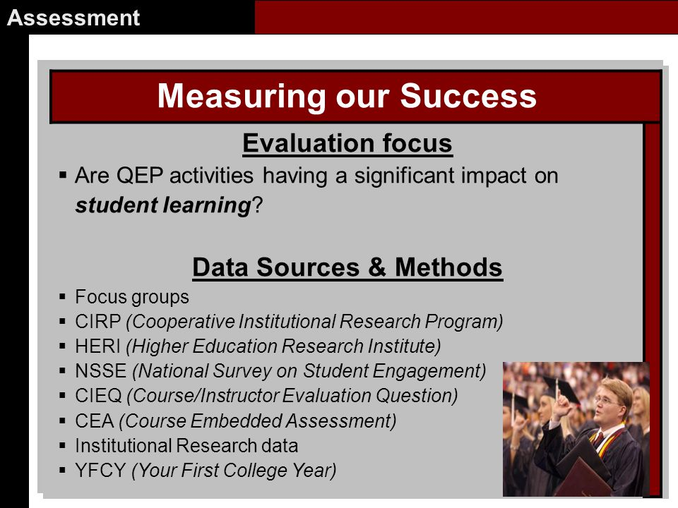 Measuring our Success Evaluation focus  Are QEP activities having a significant impact on student learning.
