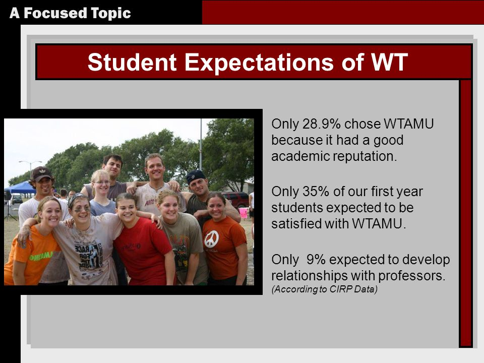 Student Expectations of WT A Focused Topic Only 28.9% chose WTAMU because it had a good academic reputation.