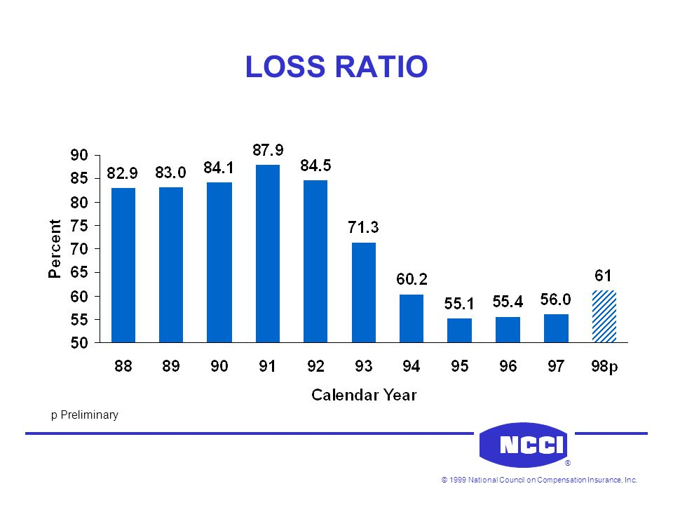 © 1999 National Council on Compensation Insurance, Inc. ® LOSS RATIO p Preliminary