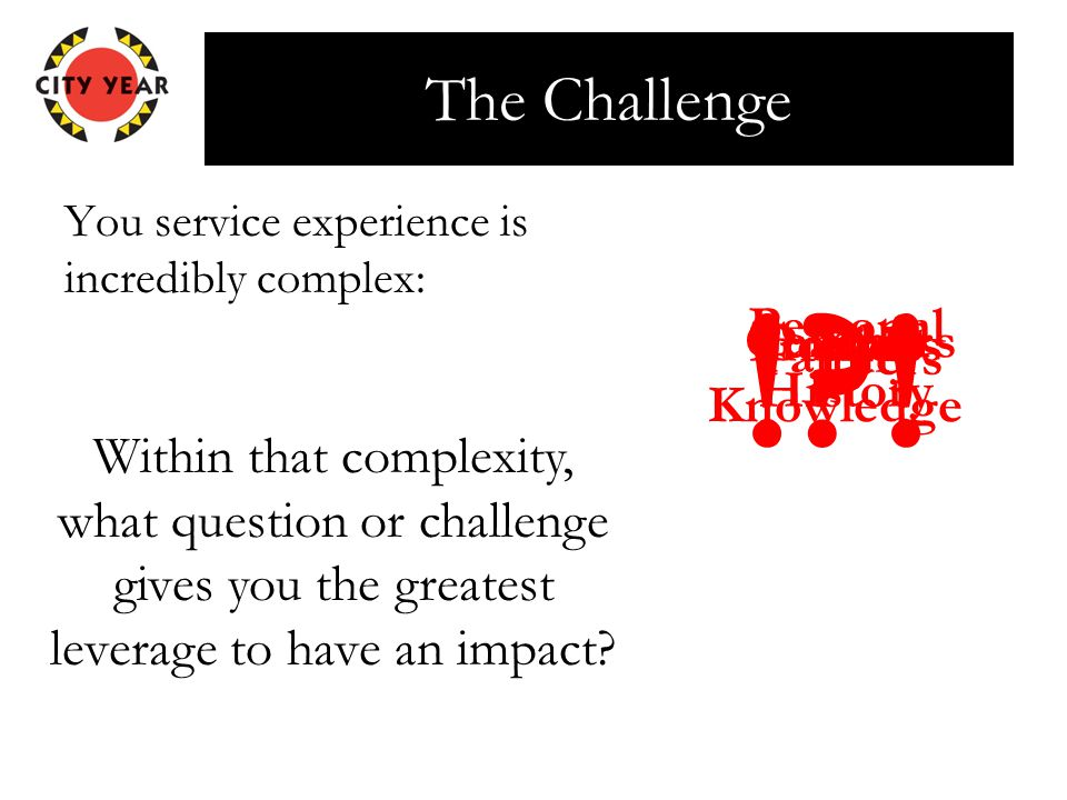 The Challenge You service experience is incredibly complex: Kids Peers StaffTeachers Policies Personal History Friends Family Content Knowledge !?! Wi