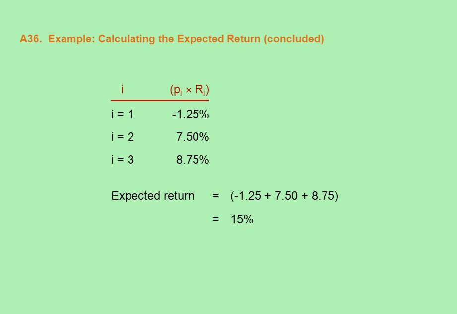 A36. Example: Calculating the Expected Return (concluded) i(p i  R i ) i = 1-1.25% i = 27.50% i = 38.75% Expected return = (-1.25 + 7.50 + 8.75) = 15